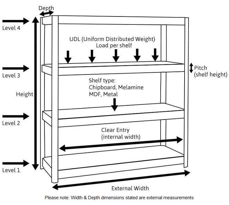 SX400 Industrial Shelving Guide